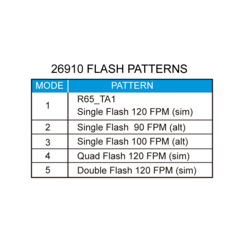 26910-flash-patterns-1