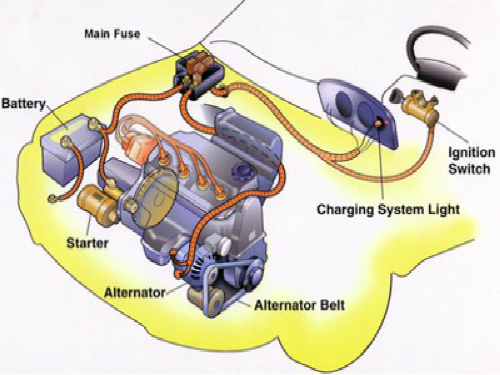 electrical-system-services